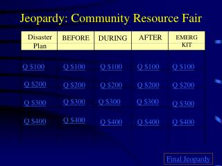Jeopardy: Community Resource Fair