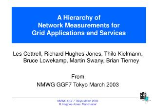 A Hierarchy of Network Measurements for Grid Applications and Services