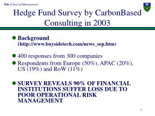 Hedge Fund Survey by CarbonBased Consulting in 2003