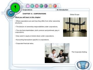 CHAPTER 10.  CORPORATIONS
