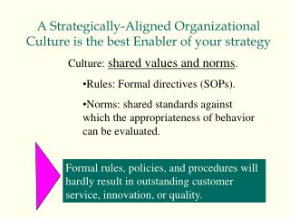 A Strategically-Aligned Organizational Culture is the best Enabler of your strategy
