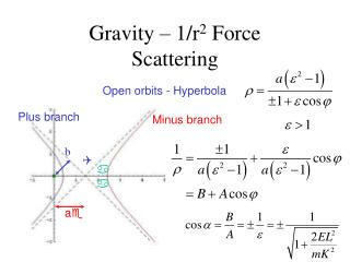 Gravity – 1/r 2  Force Scattering