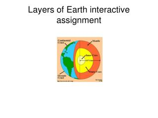 Layers of Earth interactive assignment