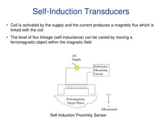 Self-Induction Transducers