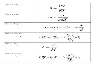 -2y = -4x +9 y = 2x – 9/2