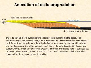 delta  top-set  sediments