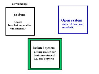 Open system  matter & heat can  enter/exit