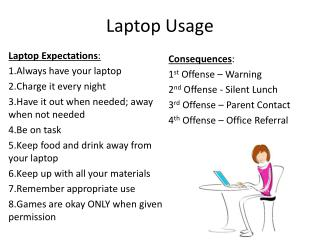 Laptop Usage