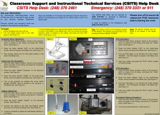 Classroom Support and Instructional Technical Services (CSITS) Help Desk