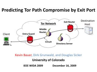 Predicting Tor Path Compromise by Exit Port
