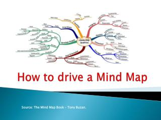 H ow to  drive a  Mind Map