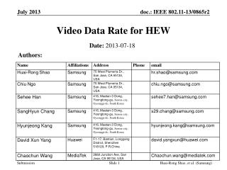 Video Data Rate for HEW