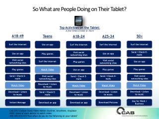 So What are People Doing on Their Tablet?