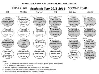 COMPUTER SCIENCE – COMPUTER SYSTEMS OPTION