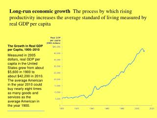 The Growth in Real GDP per Capita, 1900–2010