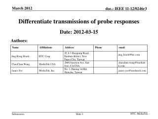 Differentiate transmissions of probe responses