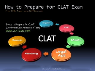 How to Prepare for CLAT LLB Entrance