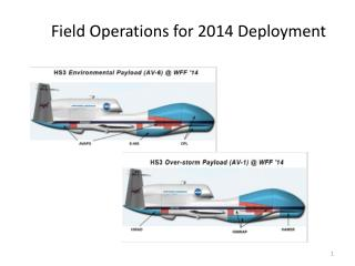 Field Operations for 2014 Deployment