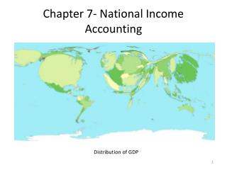 Chapter 7- National Income Accounting