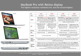 MacBook Pro with Retina display The highest-resolution notebook ever. And the second-highest .