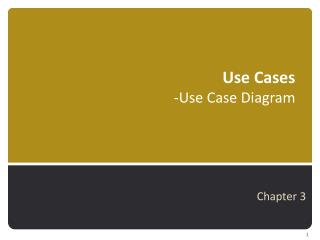 Use Cases -Use Case Diagram