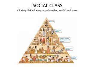 SOCIAL CLASS > Society divided into groups based on wealth and power