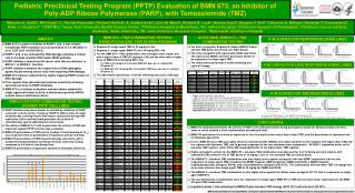 Pediatric  Preclinical Testing Program (PPTP) Evaluation of BMN 673, an  Inhibitor  of