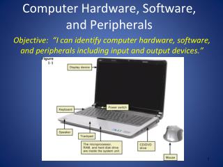 Computer  H ardware , S oftware,  and Peripherals