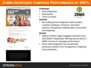 Zumba Increases Campaign Performance by 400%