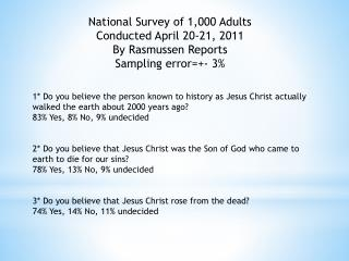 National Survey of 1,000 Adults Conducted April 20-21, 2011 By Rasmussen Reports
