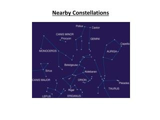 Nearby Constellations