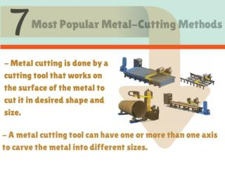 Seven Most Popular Metal-Cutting Methods