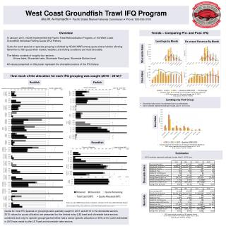 West Coast Groundfish Trawl IFQ Program