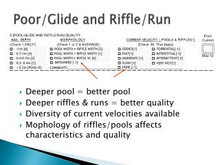 Poor/Glide and Riffle/Run