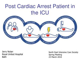 Post Cardiac Arrest Patient in the ICU
