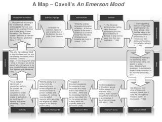 A Map – Cavell's  An Emerson Mood