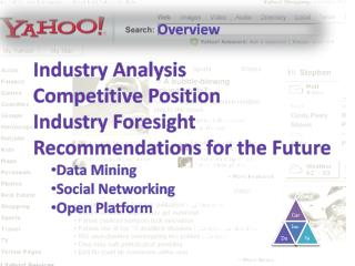Industry Analysis Competitive Position Industry Foresight Recommendations for the Future
