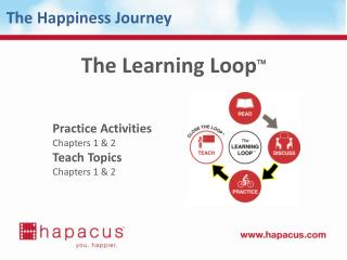 The Learning Loop 
