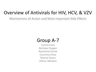 Overview of Antivirals for HIV,  HCV, & VZV Mechanisms  of Action and Most Important Side  Effects