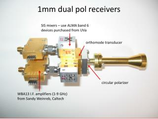 1mm dual  pol  receivers