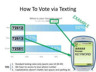 How To Vote via Texting