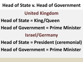 Head of State v. Head of Government