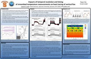 Impacts of temporal resolution and timing