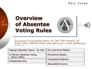 Overview  of Absentee  Voting Rules