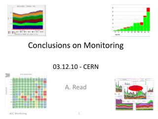 Conclusions on Monitoring 03 .12.10  - CERN A. Read