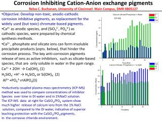 Corrosion Inhibiting  Cation -Anion exchange pigments