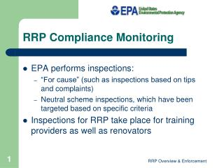 RRP Compliance Monitoring