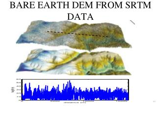 BARE EARTH DEM FROM  SRTM  DATA