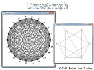 DrawGraph