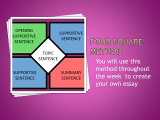 Four Square  Method